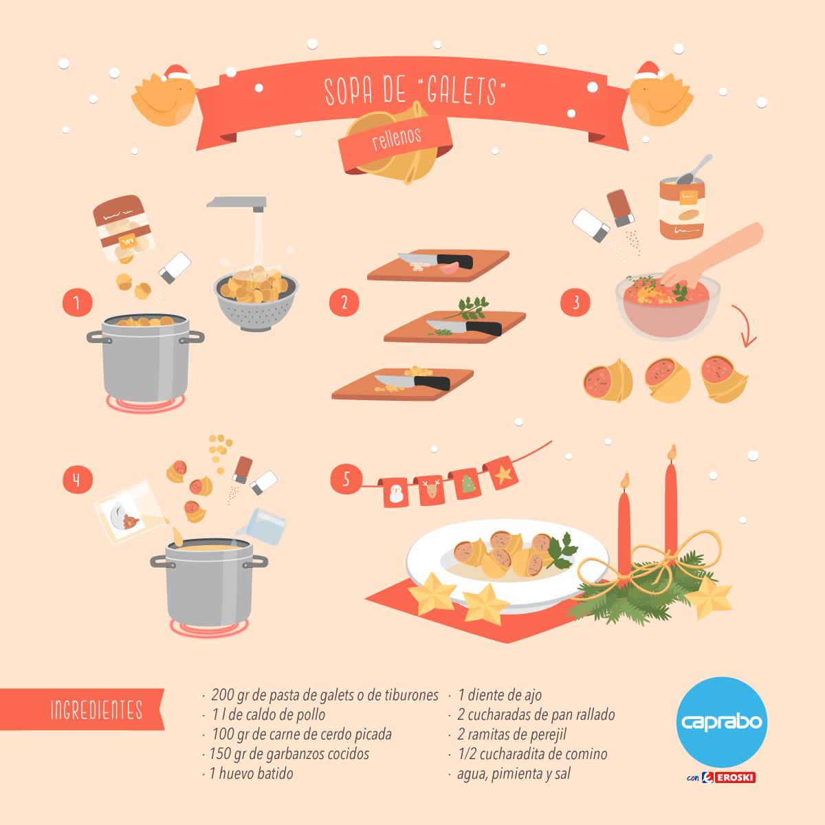 receta-galets